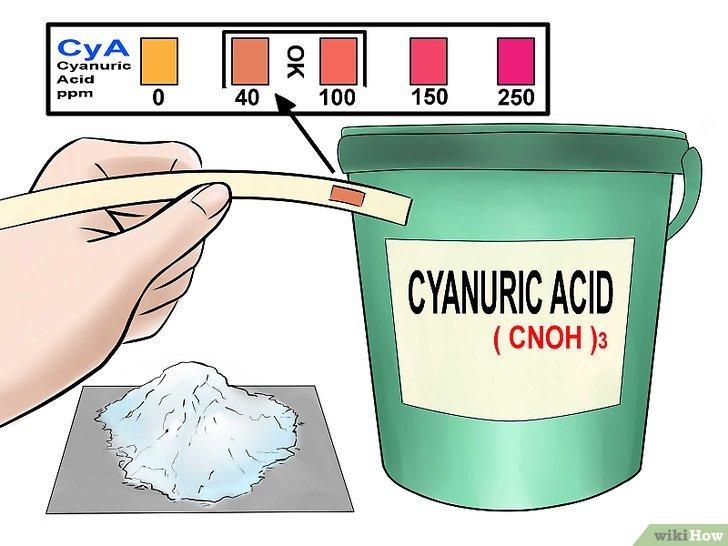 Acido isocianurico